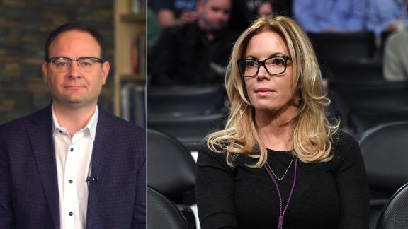 Woj: Jeanie Buss is on the clock
