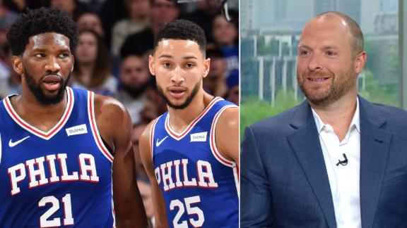 Russillo: Embiid and Simmons are not a great basketball fit