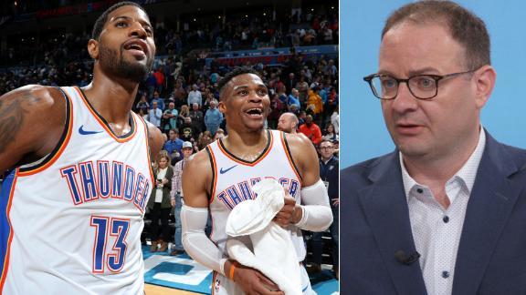 Woj: Westbrook, George to Raptors was discussed