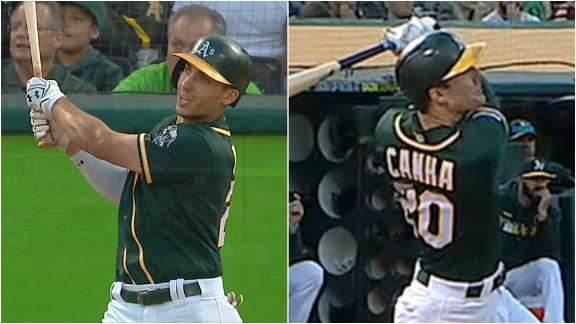 Olson, Canha crush back-to-back HRs off German