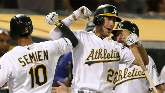 Semien, Canha homers help A's rout Rangers