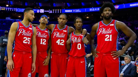 Sixers have sights set on Finals this season