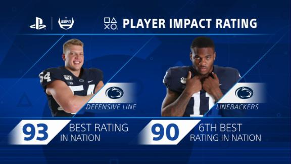 Penn State's front 7 has been a force