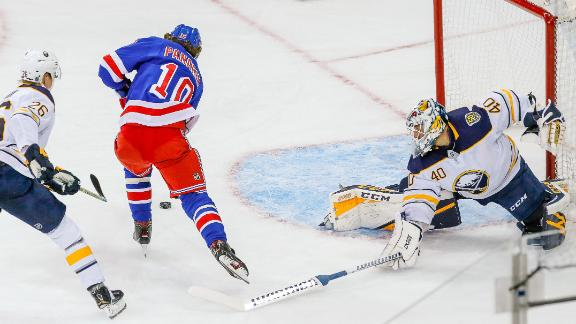Panarin, Strome help Rangers snap 5-game skid
