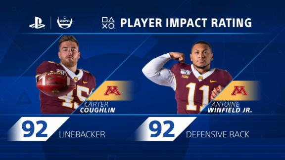 Minnesota defense loaded with 90-rated players