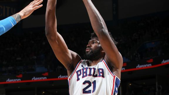 Embiid's 31-point double-double not enough for Sixers