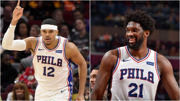 Harris and Embiid combine for 41 in win over Cavs