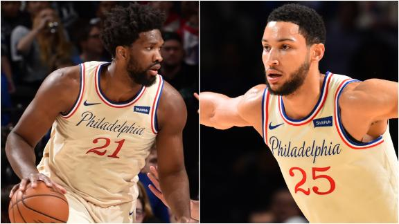 Embiid's scoring and Simmons' defense lead Sixers to win