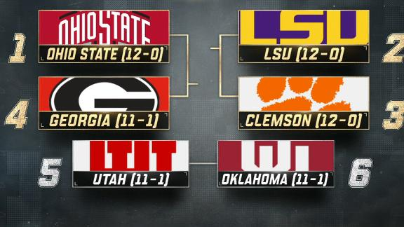 Ohio State remains at 1, Oklahoma jumps into top six