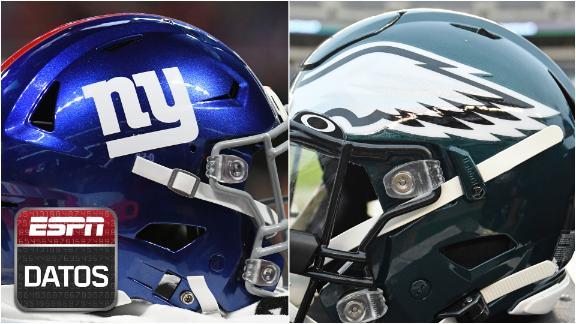 ESPN Datos: Eagles no puede fallar ante Giants