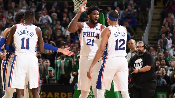 Embiid scores 38 points vs. Celtics