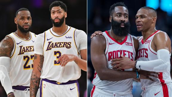 How much do the Lakers and Rockets rely on their dynamic duos?