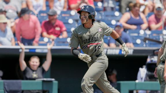 Austin Martin's MLB draft profile