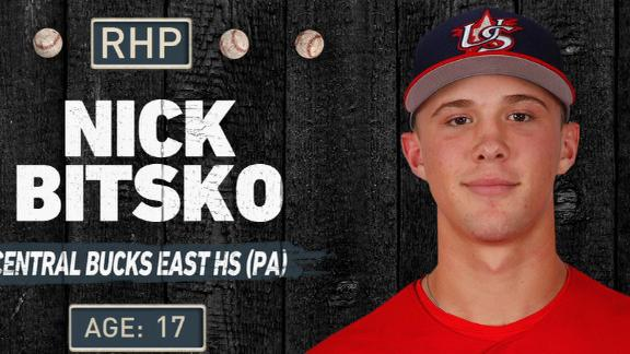 Nick Bitsko's MLB draft profile