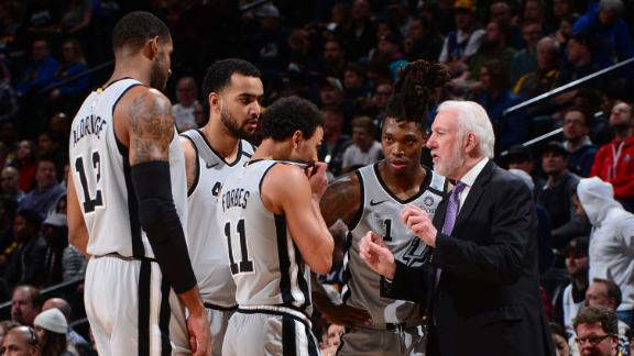 Is the Spurs' 22-season playoff streak coming to an end?
