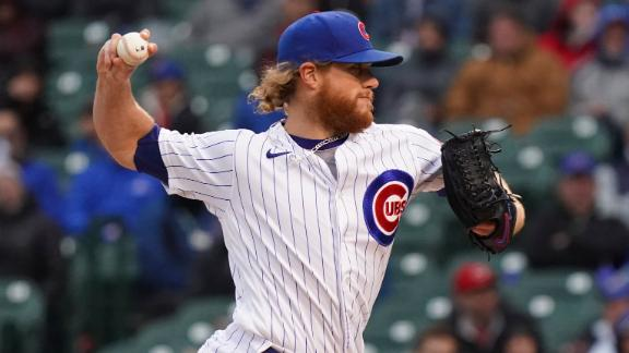 How the Cubs' bullpen has sparked the team's big May