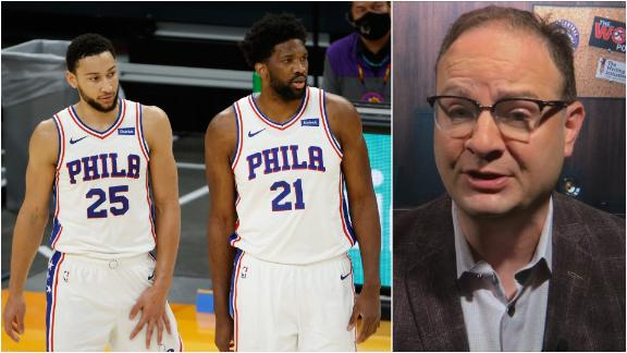 What does Embiid's extension mean for Ben Simmons' future?