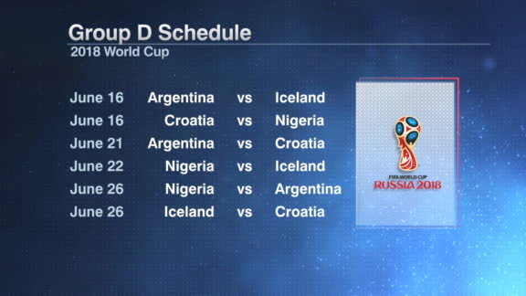 Group D - Argentina in most competitive group?