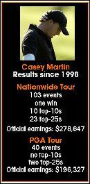 casey martin leg