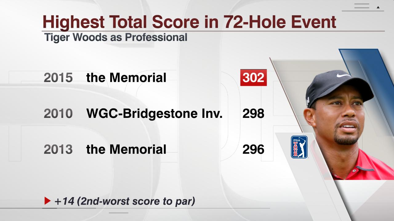no matter the score  tiger woods still matters to golf