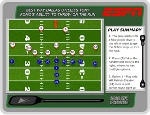 Romo's best play throwing on the run