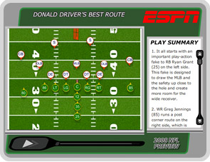 Driver's best route
