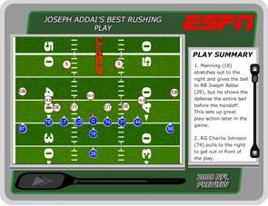Addai's best rushing play