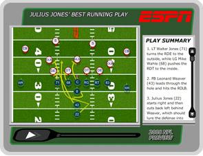 Jones' best running play