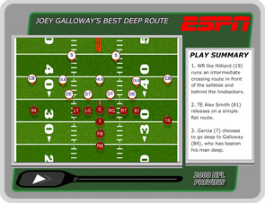 Galloway's best deep route
