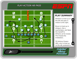 Play-Action HB Pass