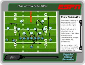 Play-Action Seam Pass