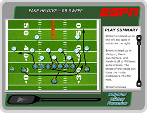 HB Dive - RB Sweep