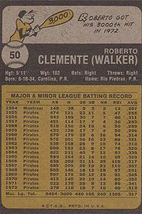 Roberto Clemente Card