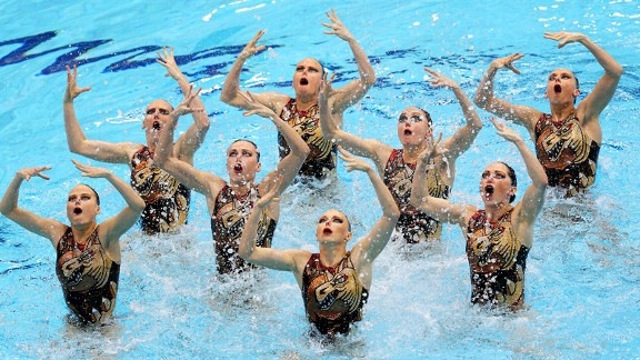 Russia Women's Teams Synchronised