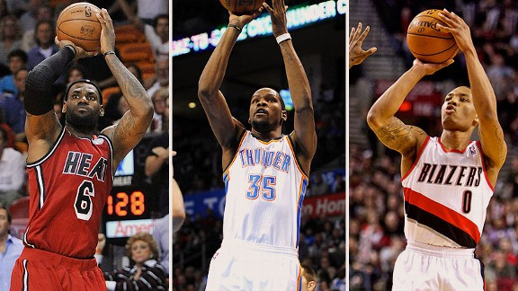 LeBron James, Kevin Durant, and Damian Lillard