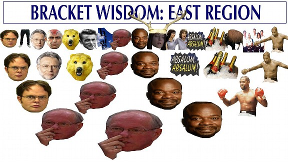 eastregion