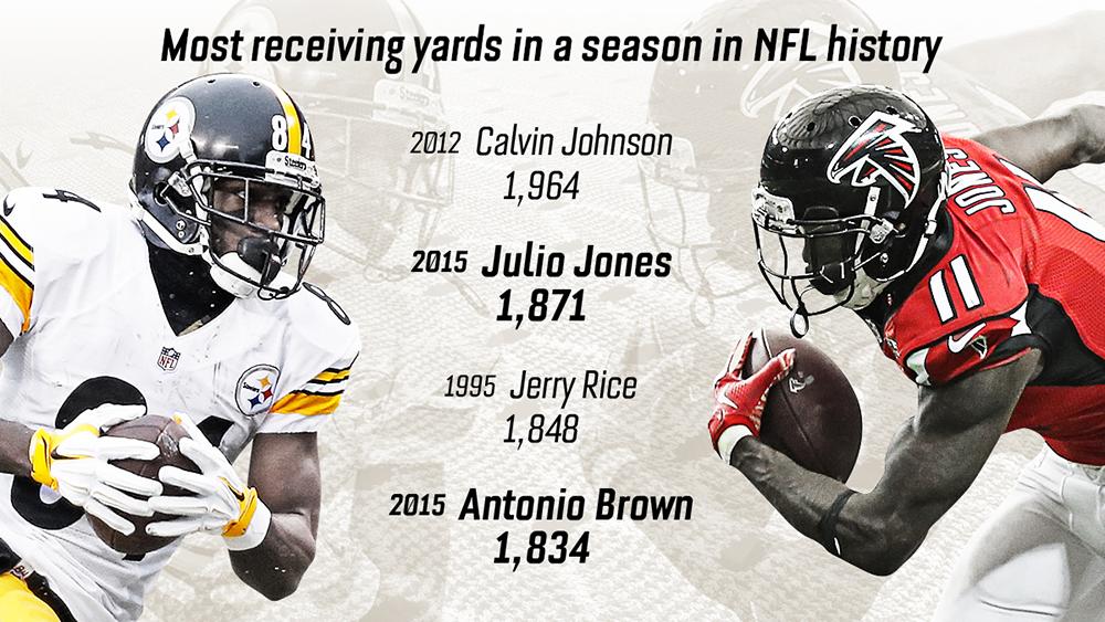 Antonio Brown And Julio Jones Record Breaking Receiving Season Stats Info Espn