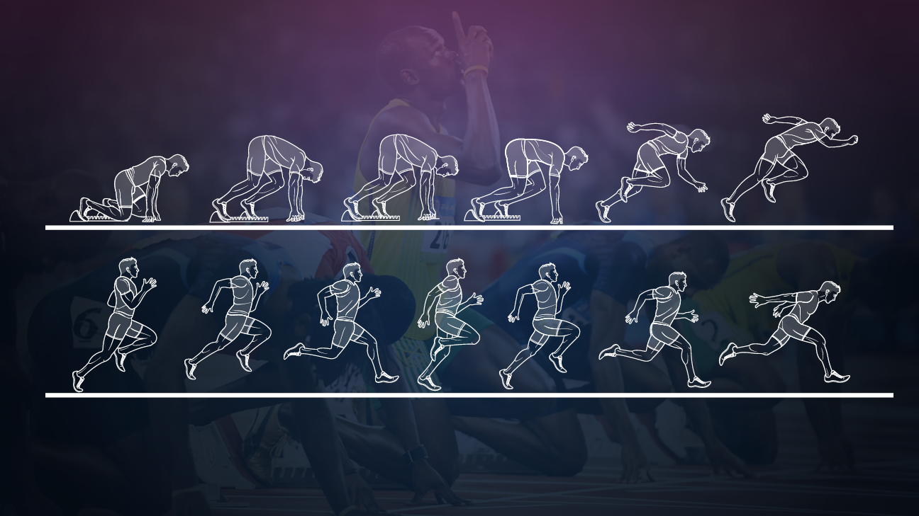 Perfect 100 meters -- How to run the Olympics' fastest event