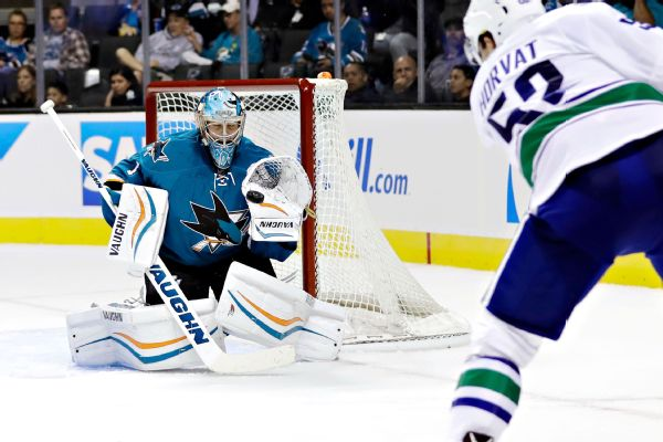 Sharks Sign Goalie Troy Grosenick To 2 Year Extension Abc7 San Francisco