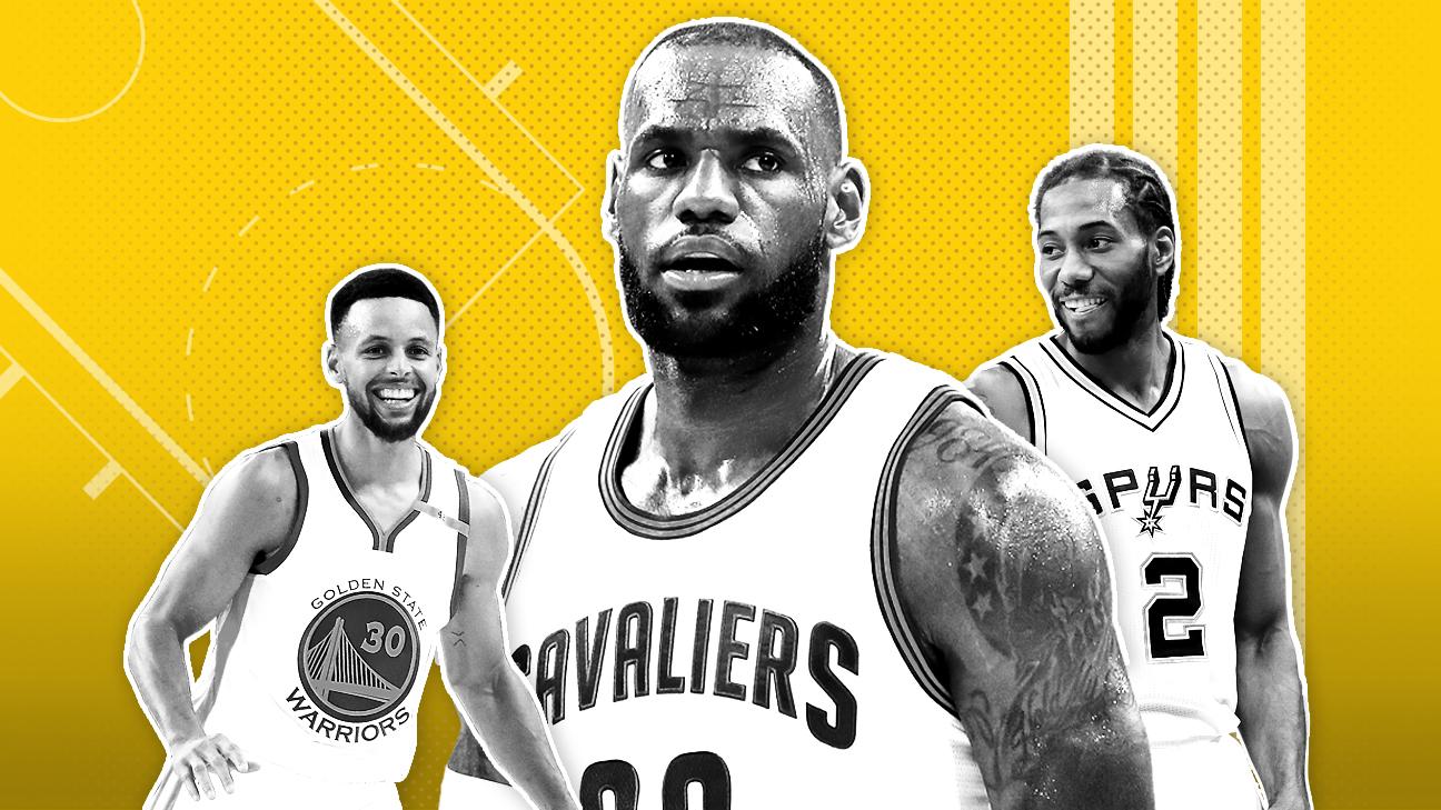 Predicting the 2017-18 NBA MVP