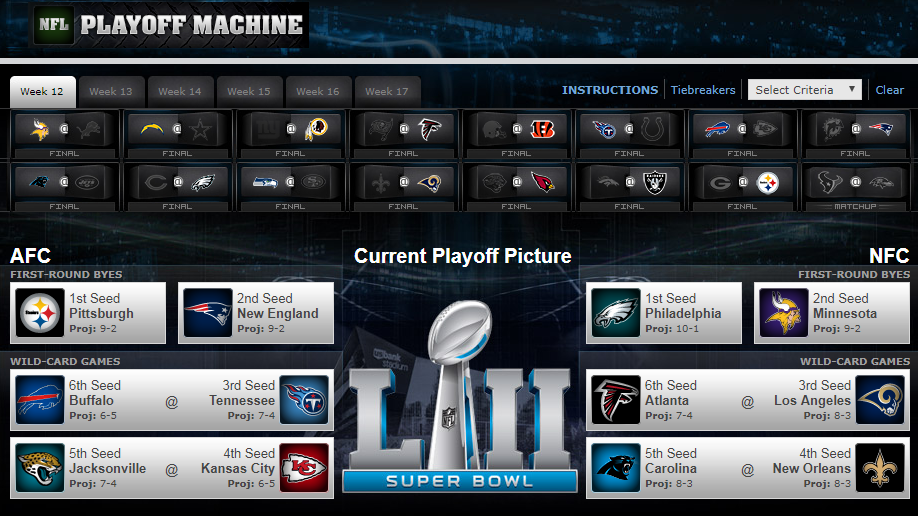 Nfl Playoff Picture Matchups Seeding For Afc Nfc After Week 13