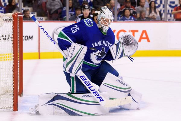 Jacob Markstrom Stats News Videos Highlights Pictures Bio Calgary Flames Espn