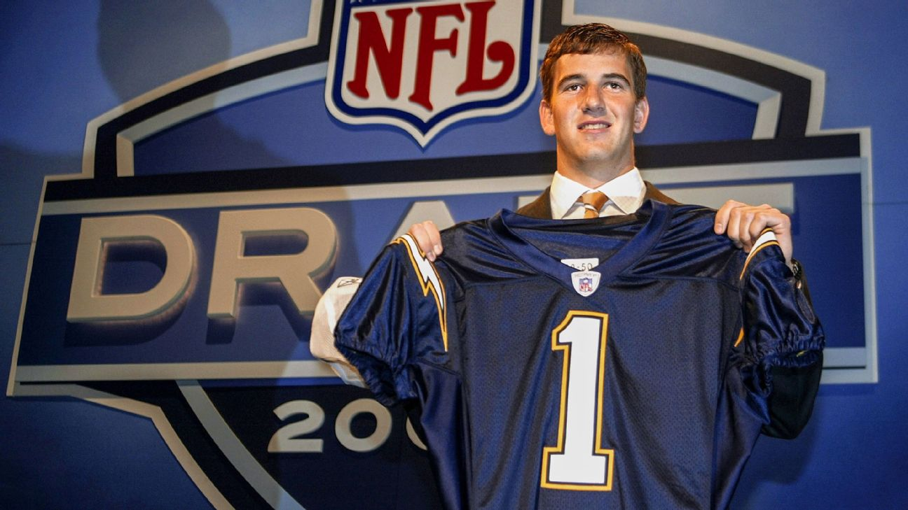 The Most Impactful Draft Day Trade For All 32 Nfl Teams Abc7news Com