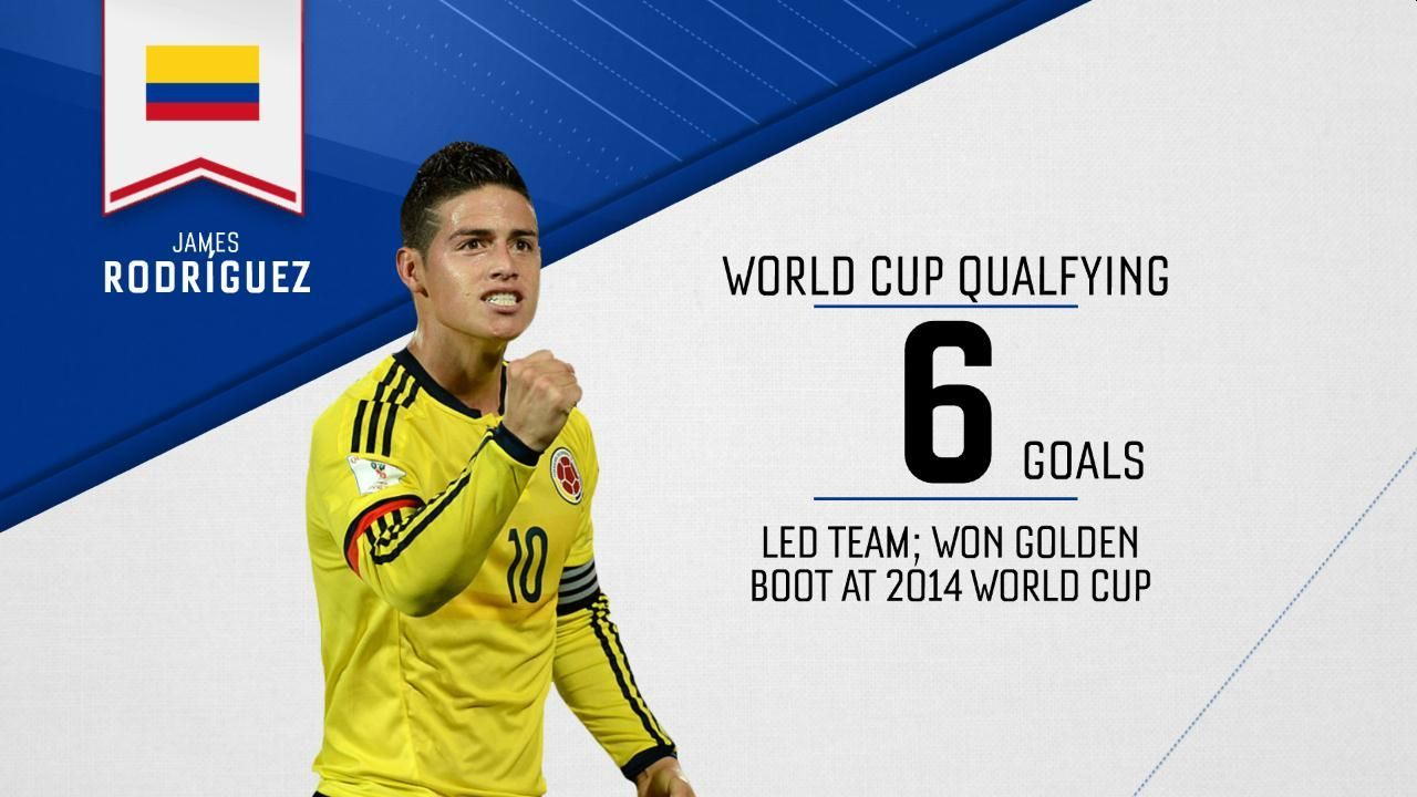 Colombia hope to ride James to another extended World Cup run 474e1e4fe