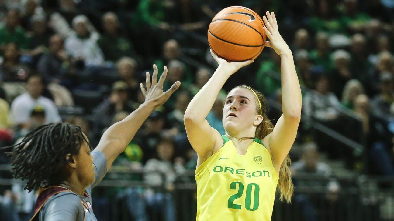 453dd574eeff Women s college basketball 2018-19 preseason player rankings Sabrina  Ionescu leads way
