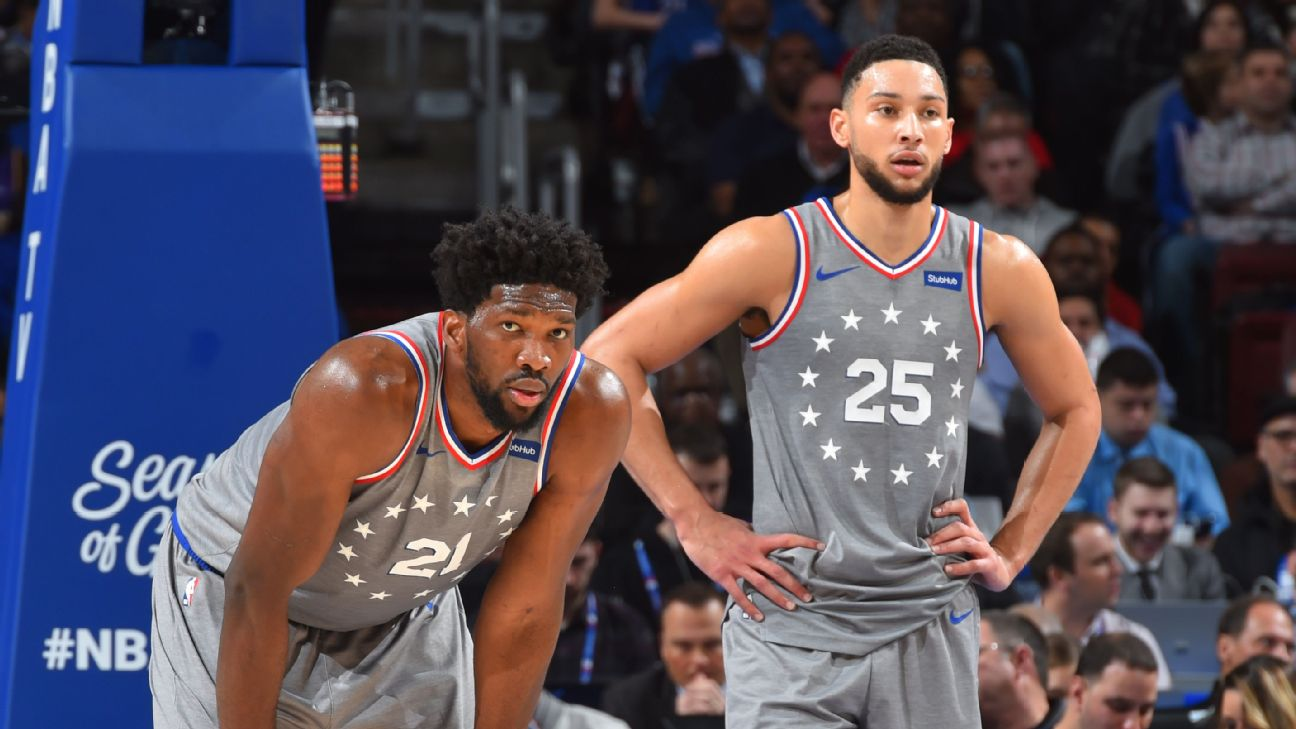 Embiid S Big Night Goes To Waste As 76ers Roster Issues Are Exposed 6abc Philadelphia