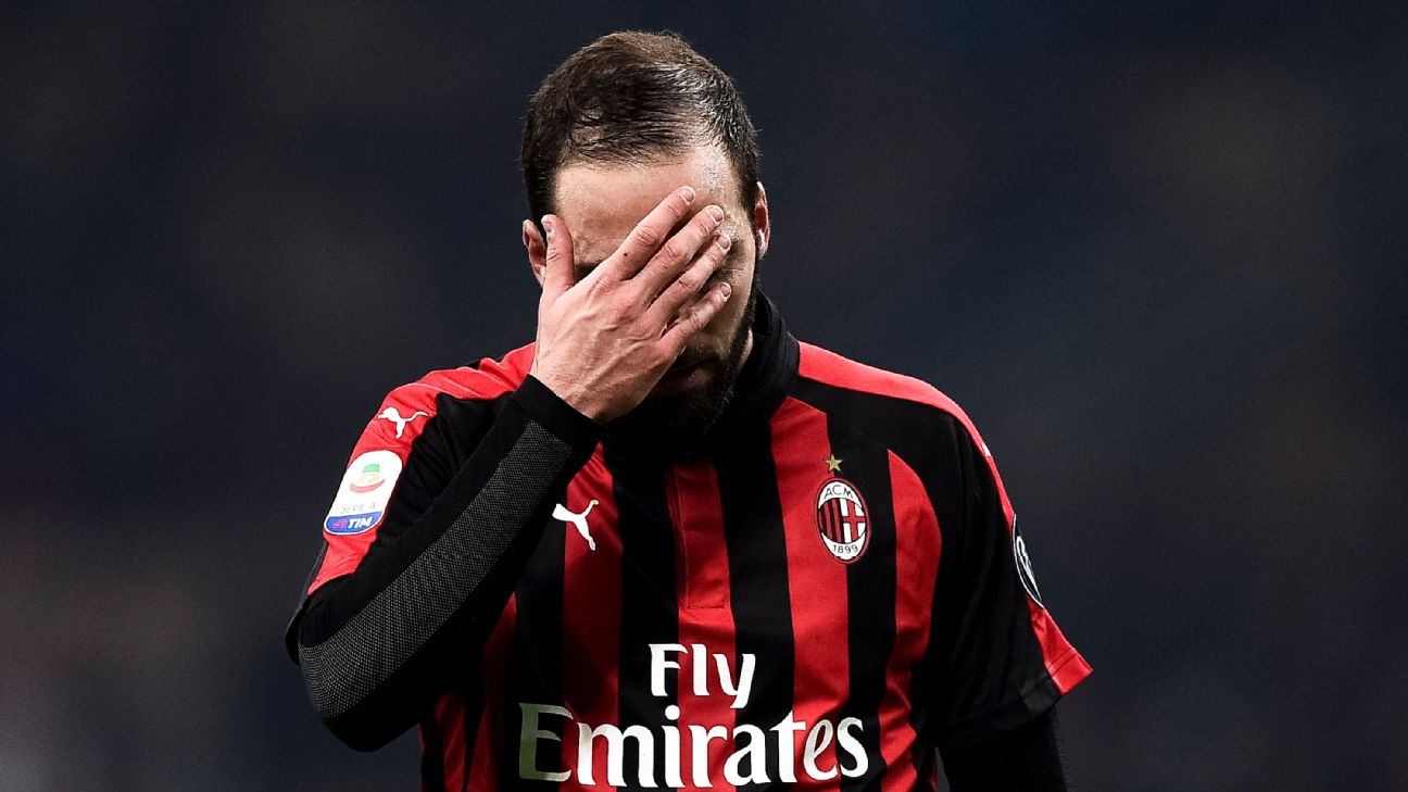 Gonzalo Higuain's time in Milan was short and disappointing but with him gone, major questions persist for Milan.