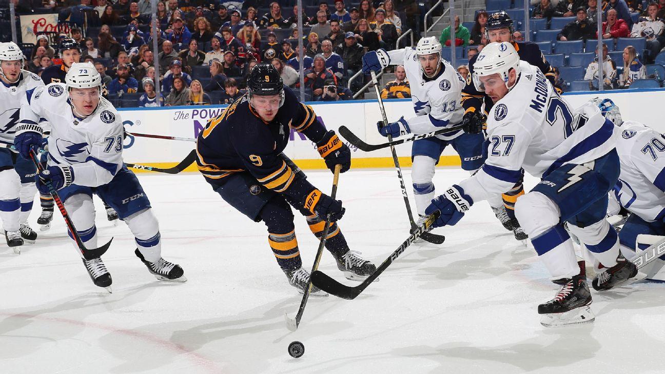 4e6f2efe2660cb Midseason report cards on all 31 NHL teams | abc11.com