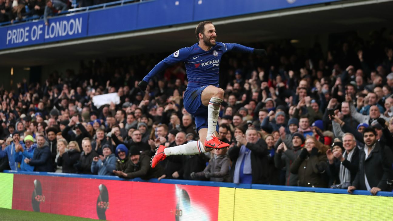 Higuain and Hazard shine as Chelsea thrash Huddersfield to ease Sarri pressure