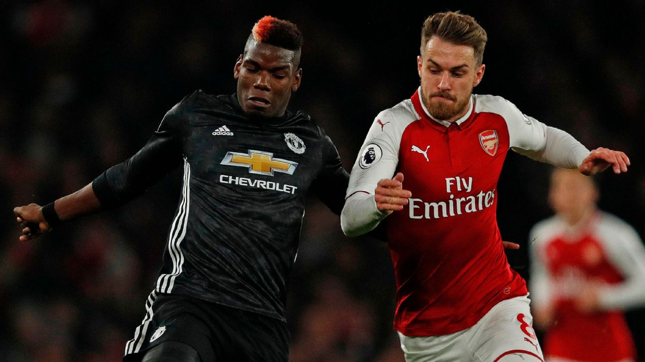 Paul Pogba and Aaron Ramsey